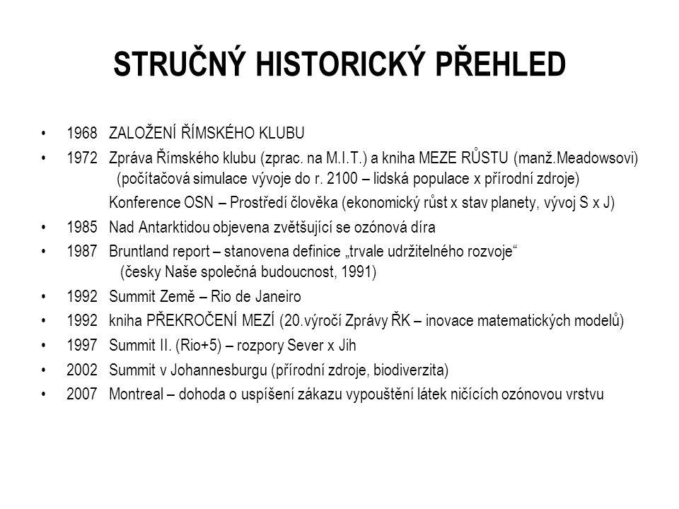 DALŠÍ PŘÍKLADY - Z ČR I EVROPY...