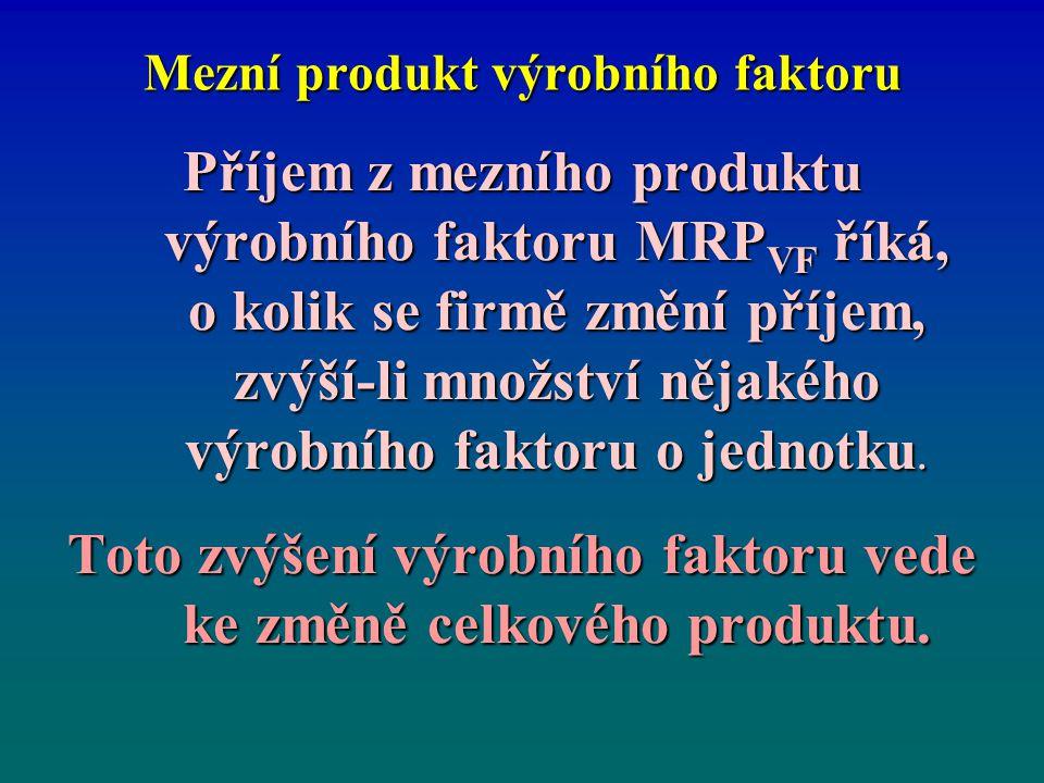 Mezní produkt výrobního faktoru Příjem z mezního produktu výrobního faktoru MRP VF říká, o kolik se firmě změní příjem, zvýší-li množství nějakého výrobního faktoru o jednotku.