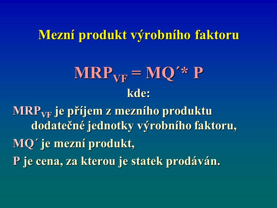 Mezní produkt výrobního faktoru MRP VF = MQ´* P kde: MRP VF je příjem z mezního produktu dodatečné jednotky výrobního faktoru, MQ´ je mezní produkt, P je cena, za kterou je statek prodáván.