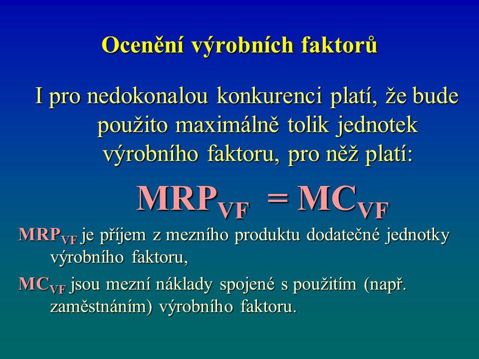 Ocenění výrobních faktorů I pro nedokonalou konkurenci platí, že bude použito maximálně tolik jednotek výrobního faktoru, pro něž platí: I pro nedokonalou konkurenci platí, že bude použito maximálně tolik jednotek výrobního faktoru, pro něž platí: MRP VF = MC VF MRP VF = MC VF MRP VF je příjem z mezního produktu dodatečné jednotky výrobního faktoru, MC VF jsou mezní náklady spojené s použitím (např.
