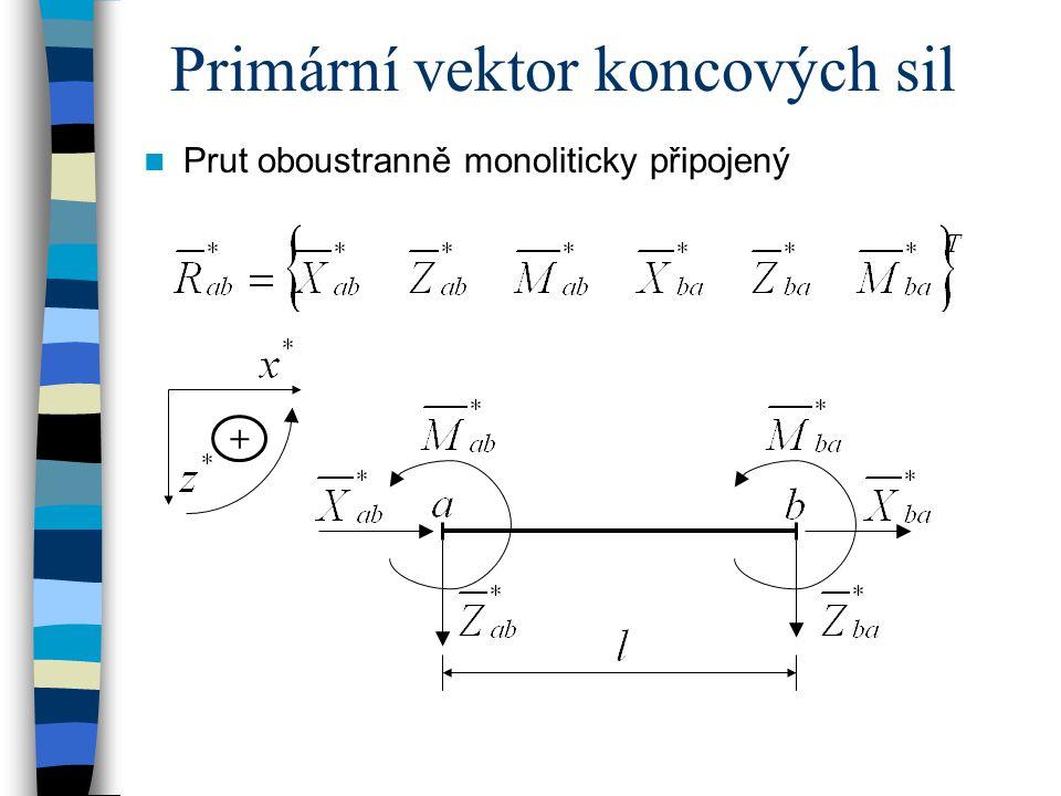 Primární vektor koncových sil Prut oboustranně monoliticky připojený +