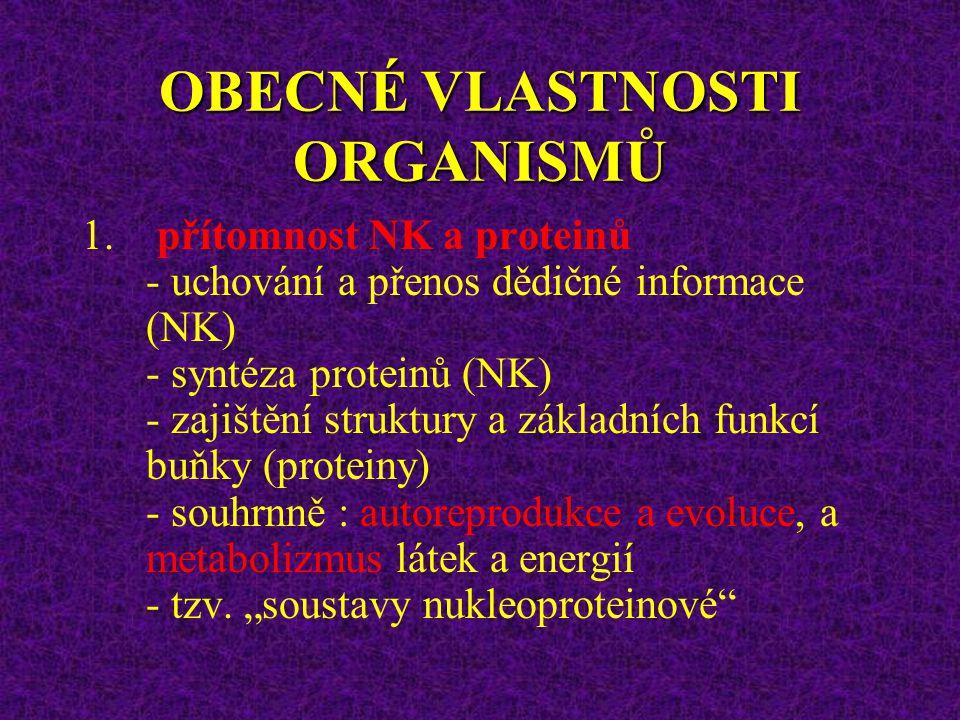 Biologie (z řec. bios – život, logos – věda) – věda o živé přírodě Živá příroda tvořena z jednotlivých živých bytostí – jedinců (individuum)  Jedinec