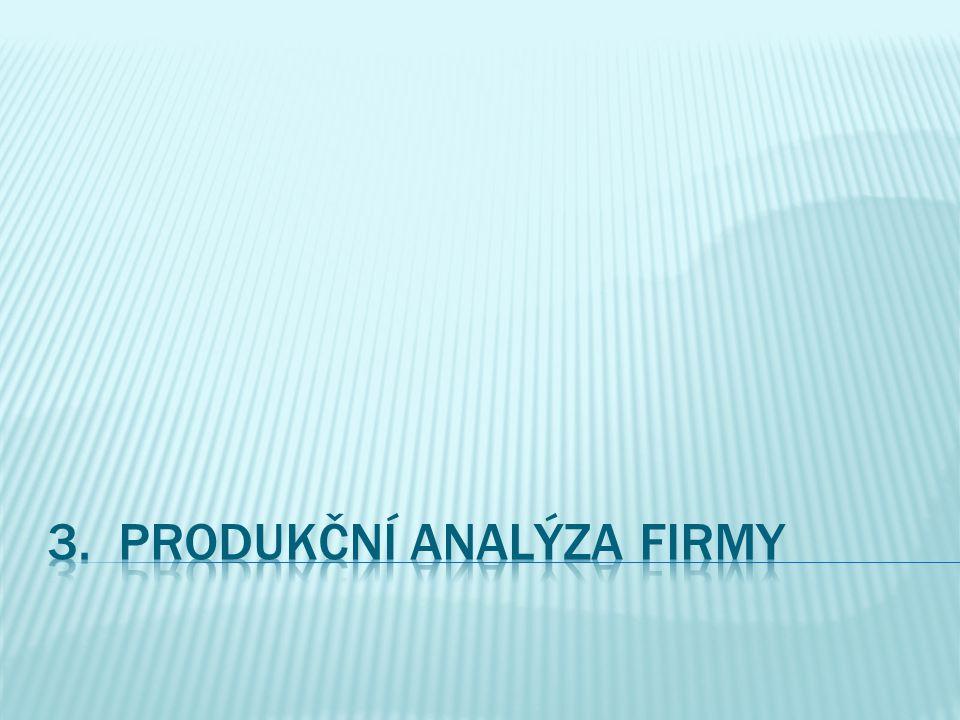 ffirma může měnit množství všech VF – práce i kapitál jsou variabilní QQ = f(K,L) ddlouhodobá produkční funkce je zobrazena mapou izokvant – 3D obrázek se nazývá produkční kopec iizokvanta = křivka znázorňující kombinace vstupů, které vedou k výrobě stejného objemu výstupu (analogie indiferenční křivky)