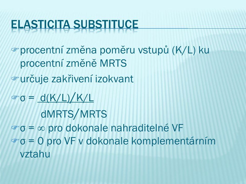 MMarginal Rate of Technical Substitution (MRTS) ppoměr, ve kterém firma nahrazuje kapitál prací, aniž se změní velikost celkového výstupu MMRTS