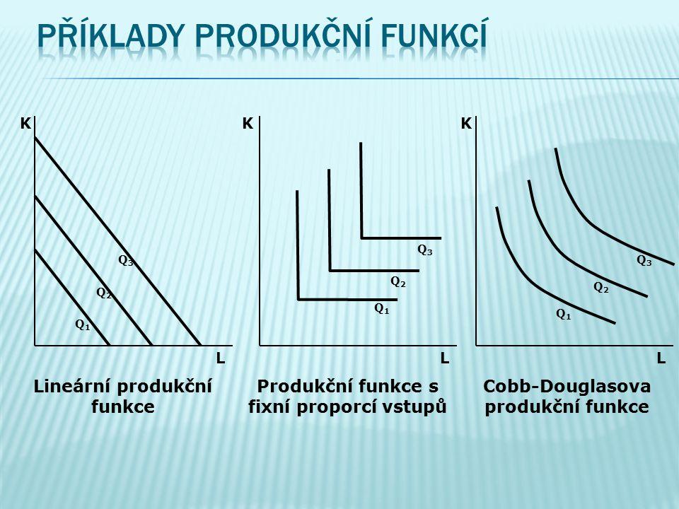 3. Cobb-Douglasova produkční funkce: Q = f(K,L) = A.K a.L b vvýnosy z rozsahu: f(t.K,t.L) = A.(t.K) a (t.L) b = A.t a+b.K a.L b = t a+b.f(K,L) závis