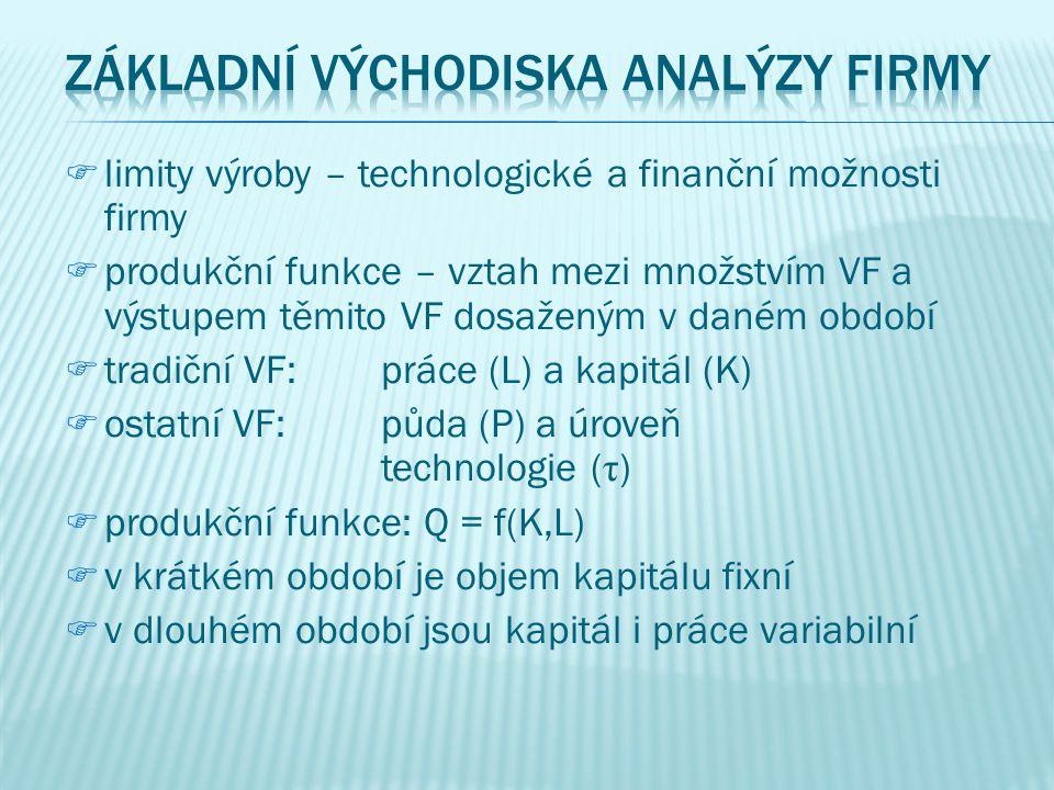  limity výroby – technologické a finanční možnosti firmy  produkční funkce – vztah mezi množstvím VF a výstupem těmito VF dosaženým v daném období  tradiční VF: práce (L) a kapitál (K)  ostatní VF: půda (P) a úroveň technologie ( τ )  produkční funkce: Q = f(K,L)  v krátkém období je objem kapitálu fixní  v dlouhém období jsou kapitál i práce variabilní