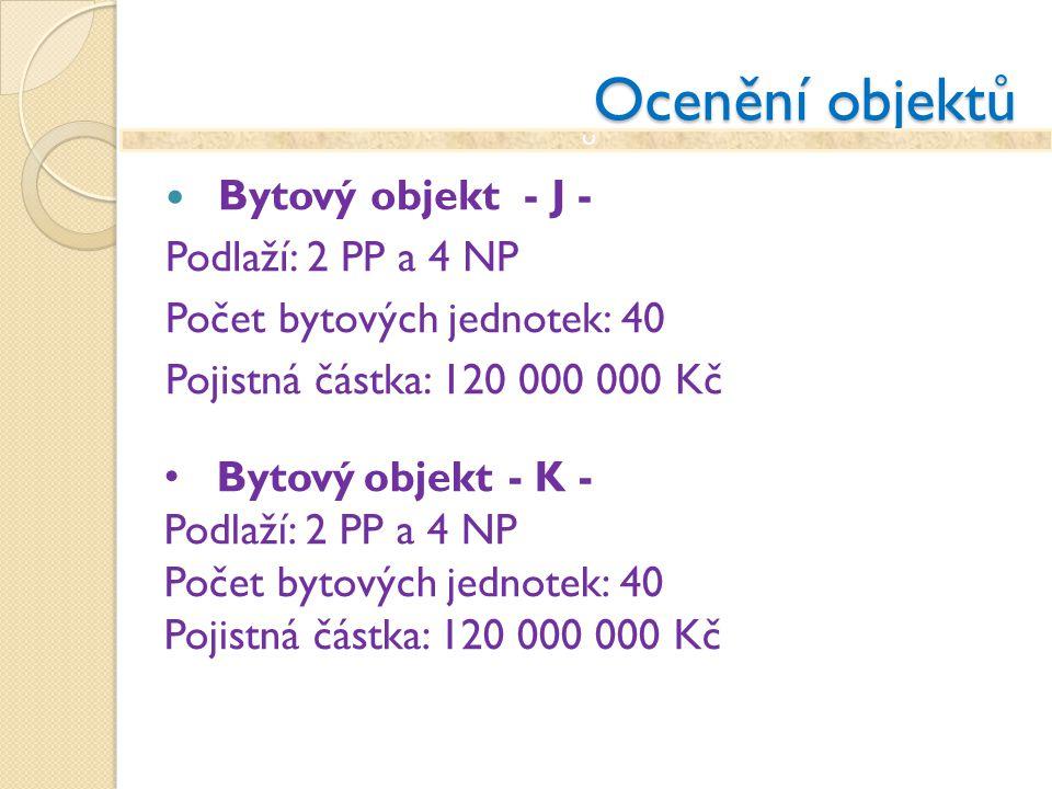 Ocenění objektů Bytový objekt - J - Podlaží: 2 PP a 4 NP Počet bytových jednotek: 40 Pojistná částka: 120 000 000 Kč c Bytový objekt - K - Podlaží: 2