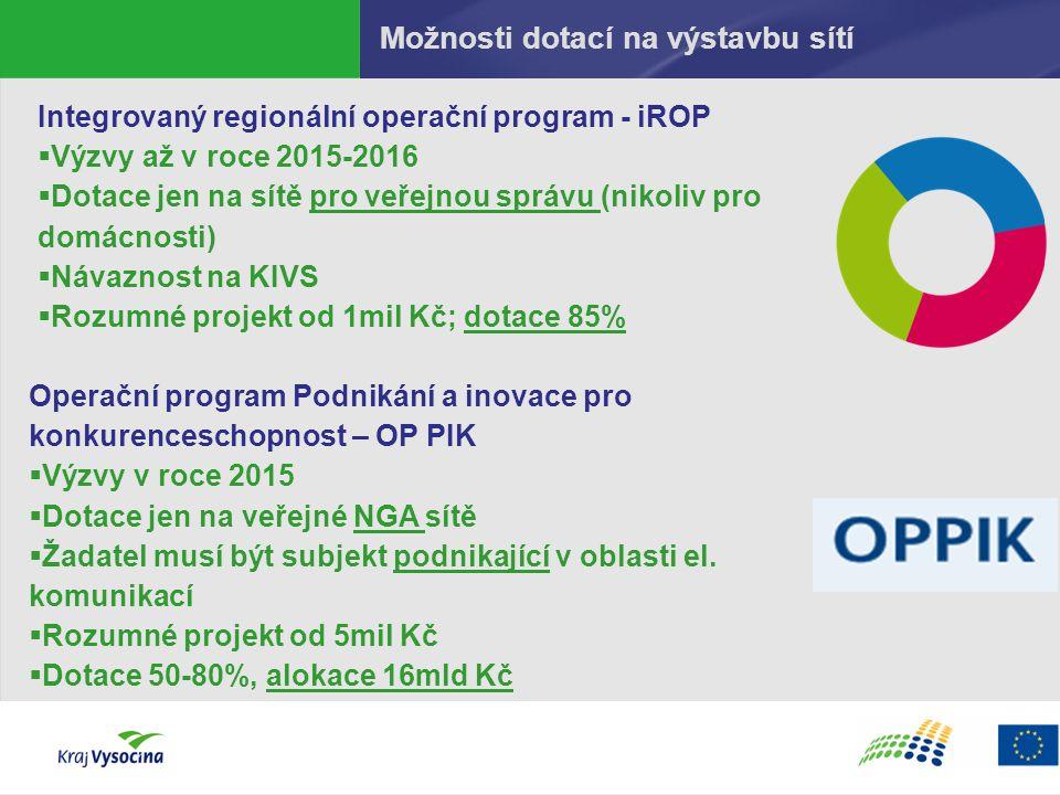 Možnosti dotací na výstavbu sítí Integrovaný regionální operační program - iROP  Výzvy až v roce 2015-2016  Dotace jen na sítě pro veřejnou správu (