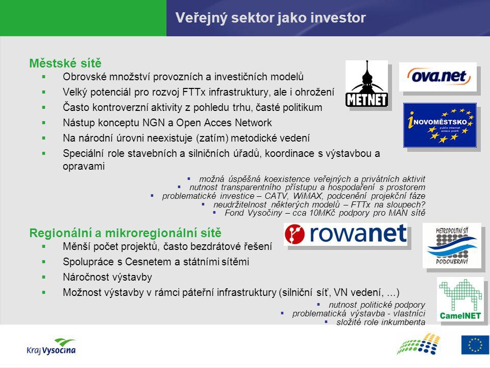 Veřejná správa jako vlastník NGA infrastruktury Situace projektu Horácko