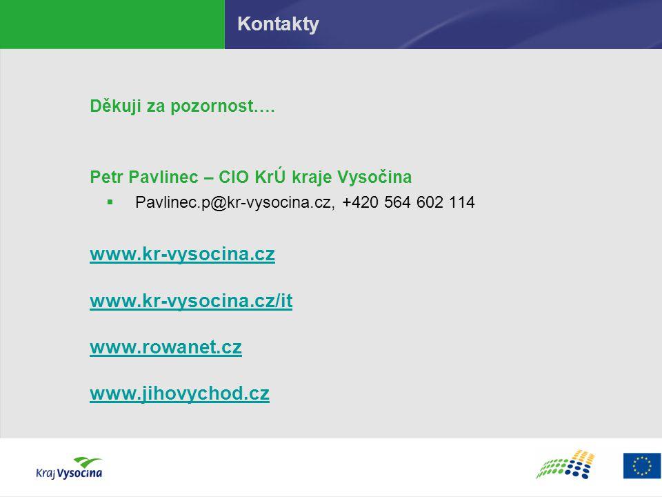Kontakty Děkuji za pozornost…. Petr Pavlinec – CIO KrÚ kraje Vysočina  Pavlinec.p@kr-vysocina.cz, +420 564 602 114 www.kr-vysocina.cz www.kr-vysocina