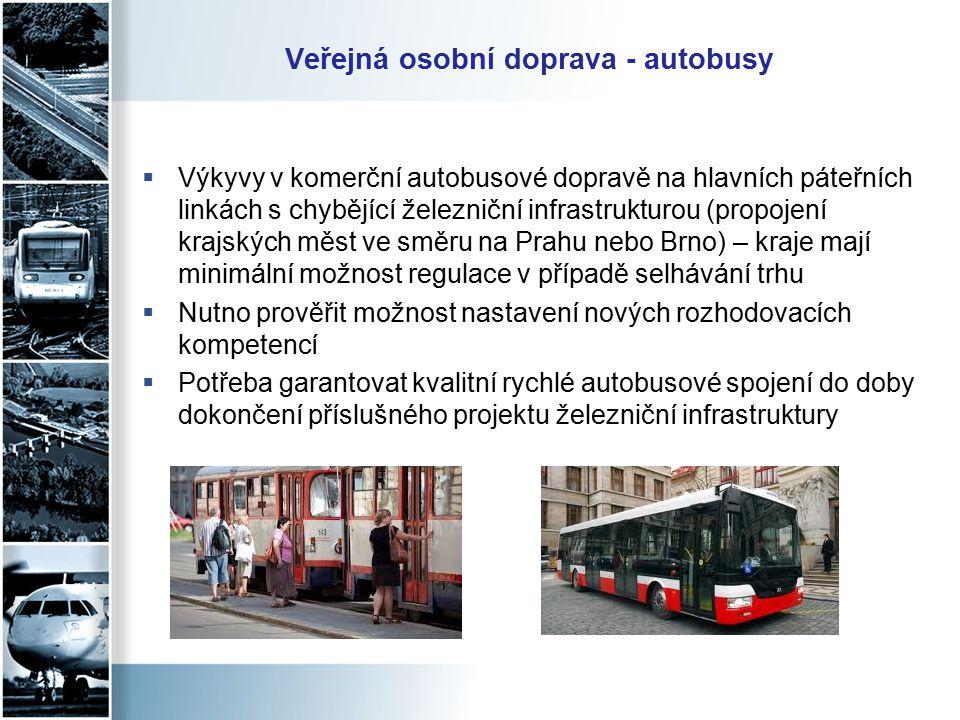 Veřejná osobní doprava - autobusy  Výkyvy v komerční autobusové dopravě na hlavních páteřních linkách s chybějící železniční infrastrukturou (propojení krajských měst ve směru na Prahu nebo Brno) – kraje mají minimální možnost regulace v případě selhávání trhu  Nutno prověřit možnost nastavení nových rozhodovacích kompetencí  Potřeba garantovat kvalitní rychlé autobusové spojení do doby dokončení příslušného projektu železniční infrastruktury