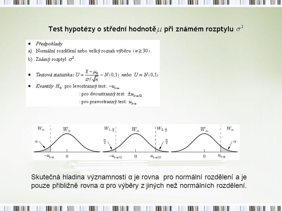 Test hypotézy o střední hodnotě při známém rozptylu Skutečná hladina významnosti α je rovna pro normální rozdělení a je pouze přibližně rovna α pro vý