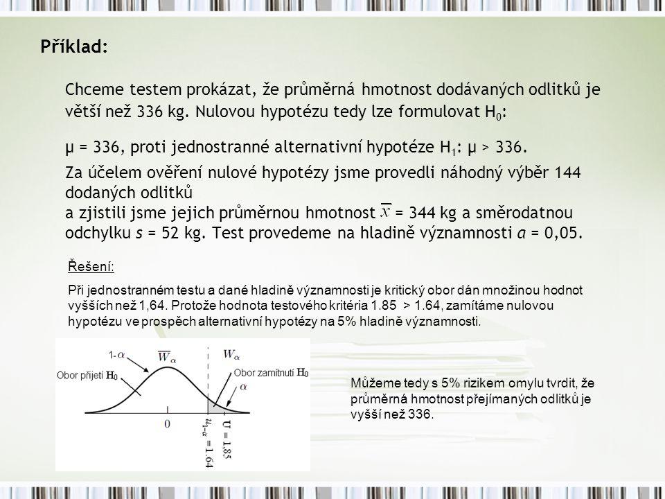 Příklad: Chceme testem prokázat, že průměrná hmotnost dodávaných odlitků je větší než 336 kg. Nulovou hypotézu tedy lze formulovat H 0 : μ = 336, prot