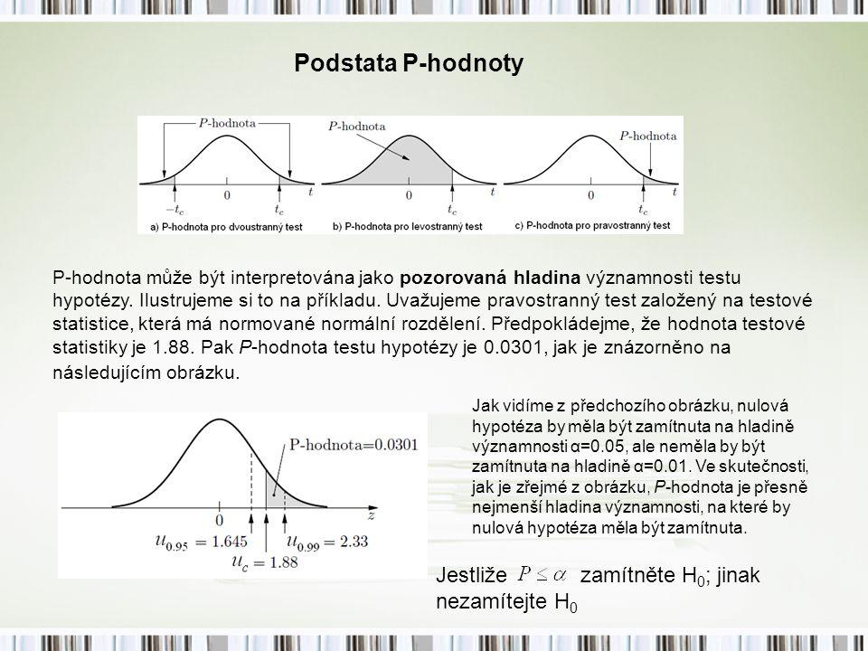 Podstata P-hodnoty P-hodnota může být interpretována jako pozorovaná hladina významnosti testu hypotézy. Ilustrujeme si to na příkladu. Uvažujeme prav