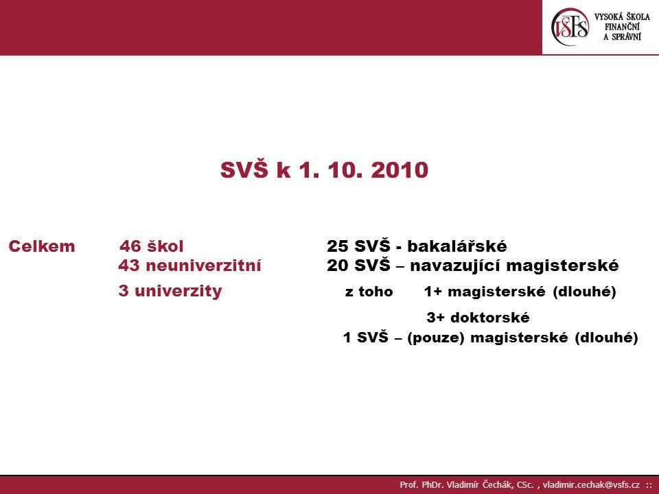 Prof. PhDr. Vladimír Čechák, CSc., vladimir.cechak@vsfs.cz :: SVŠ k 1.