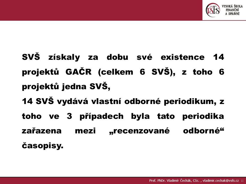 Prof.PhDr.