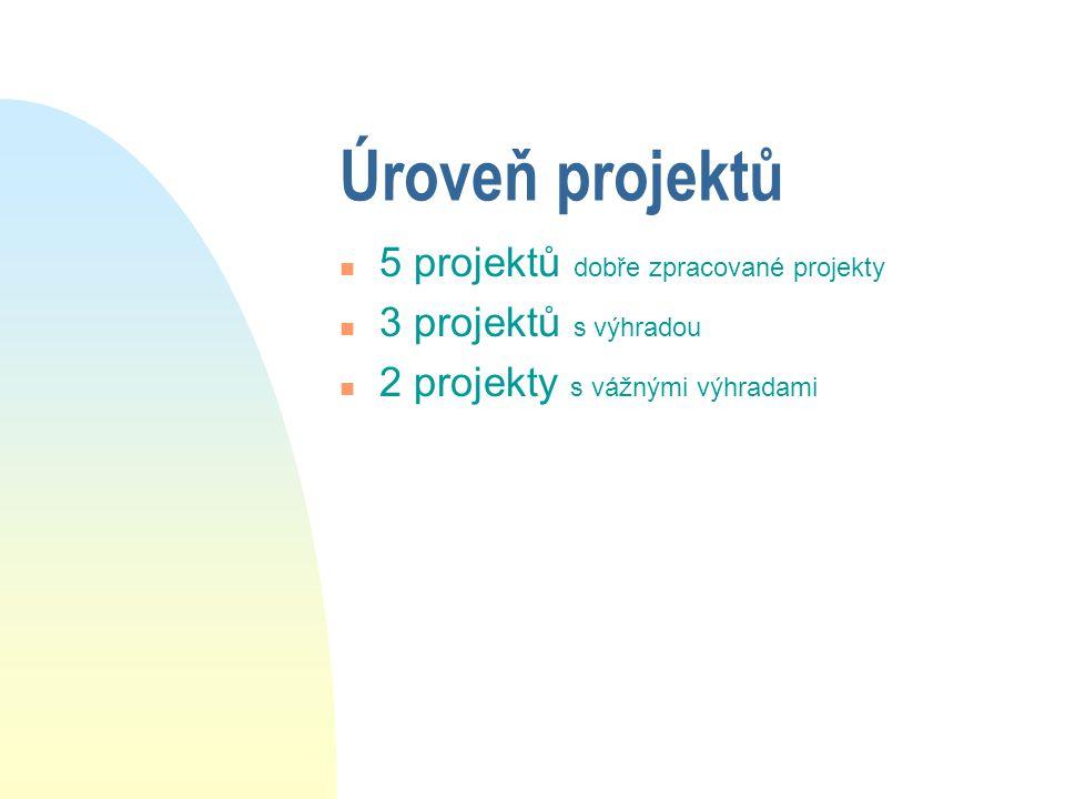 Úroveň projektů n 5 projektů dobře zpracované projekty n 3 projektů s výhradou n 2 projekty s vážnými výhradami