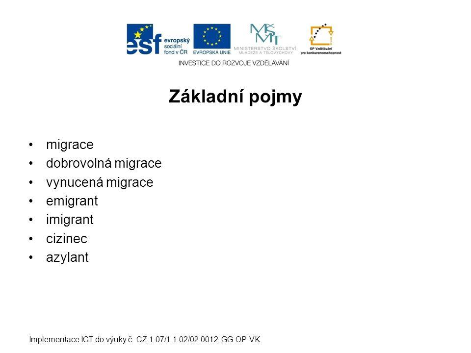 Základní pojmy migrace dobrovolná migrace vynucená migrace emigrant imigrant cizinec azylant Implementace ICT do výuky č.