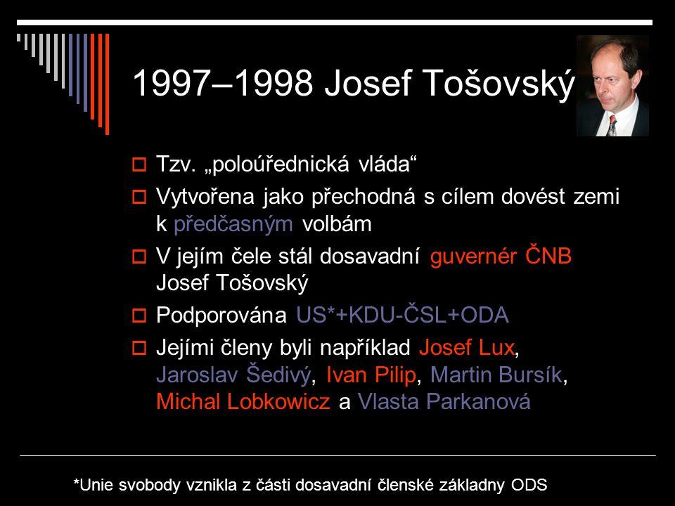 1997–1998 Josef Tošovský  Tzv.
