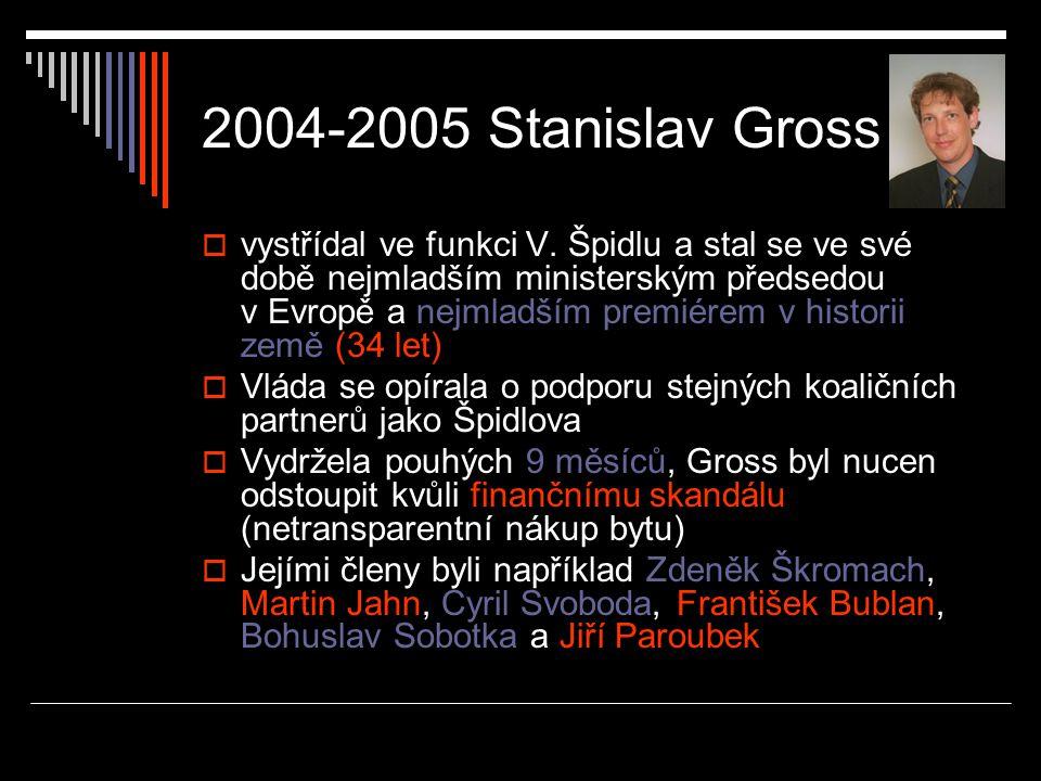 2004-2005 Stanislav Gross  vystřídal ve funkci V.