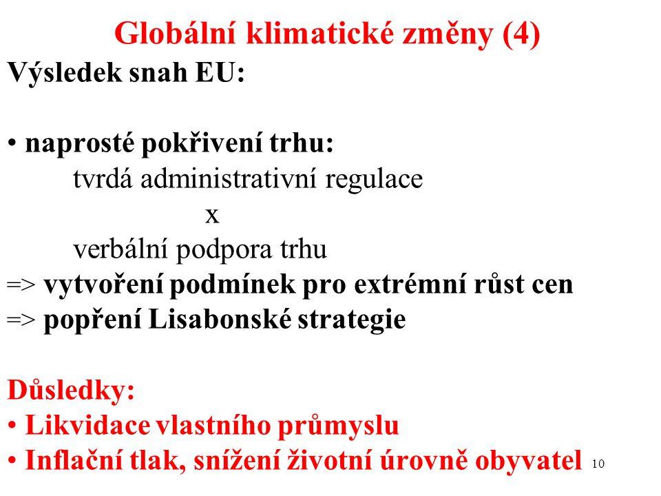 10 Výsledek snah EU: naprosté pokřivení trhu: tvrdá administrativní regulace x verbální podpora trhu => vytvoření podmínek pro extrémní růst cen => popření Lisabonské strategie Důsledky: Likvidace vlastního průmyslu Inflační tlak, snížení životní úrovně obyvatel Globální klimatické změny (4)
