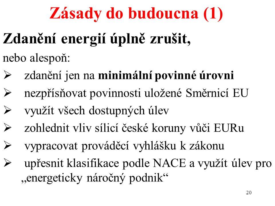 """20 Zdanění energií úplně zrušit, nebo alespoň:  zdanění jen na minimální povinné úrovni  nezpřísňovat povinnosti uložené Směrnicí EU  využít všech dostupných úlev  zohlednit vliv sílicí české koruny vůči EURu  vypracovat prováděcí vyhlášku k zákonu  upřesnit klasifikace podle NACE a využít úlev pro """"energeticky náročný podnik Zásady do budoucna (1)"""