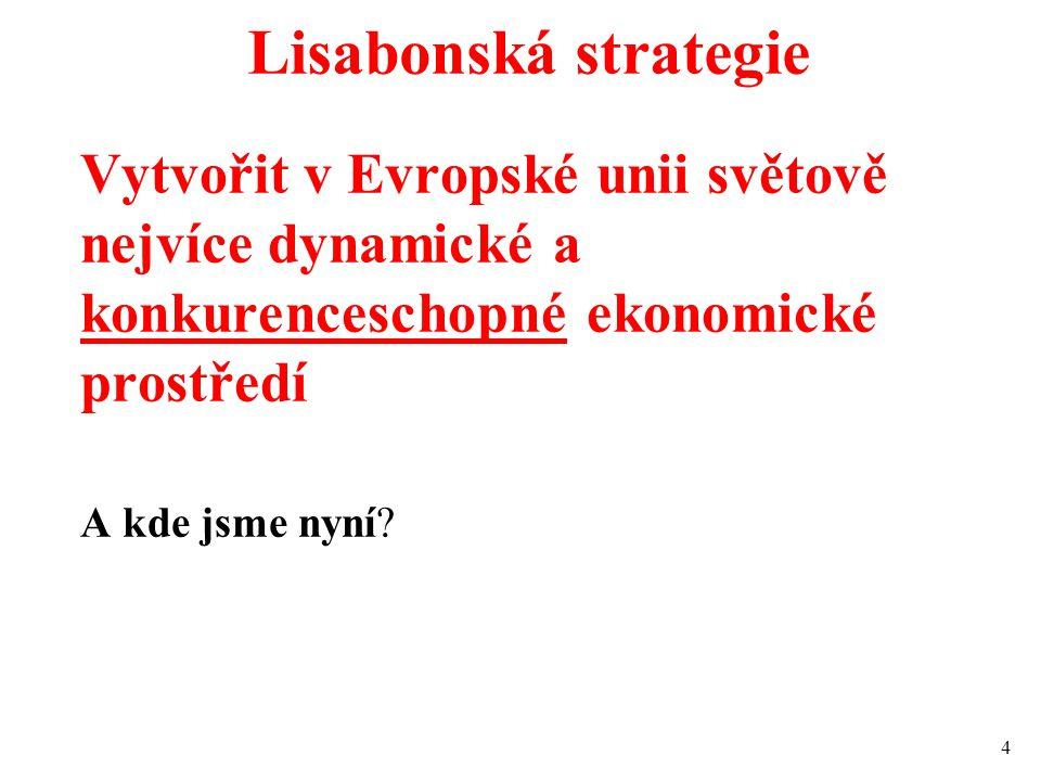 4 Vytvořit v Evropské unii světově nejvíce dynamické a konkurenceschopné ekonomické prostředí A kde jsme nyní.