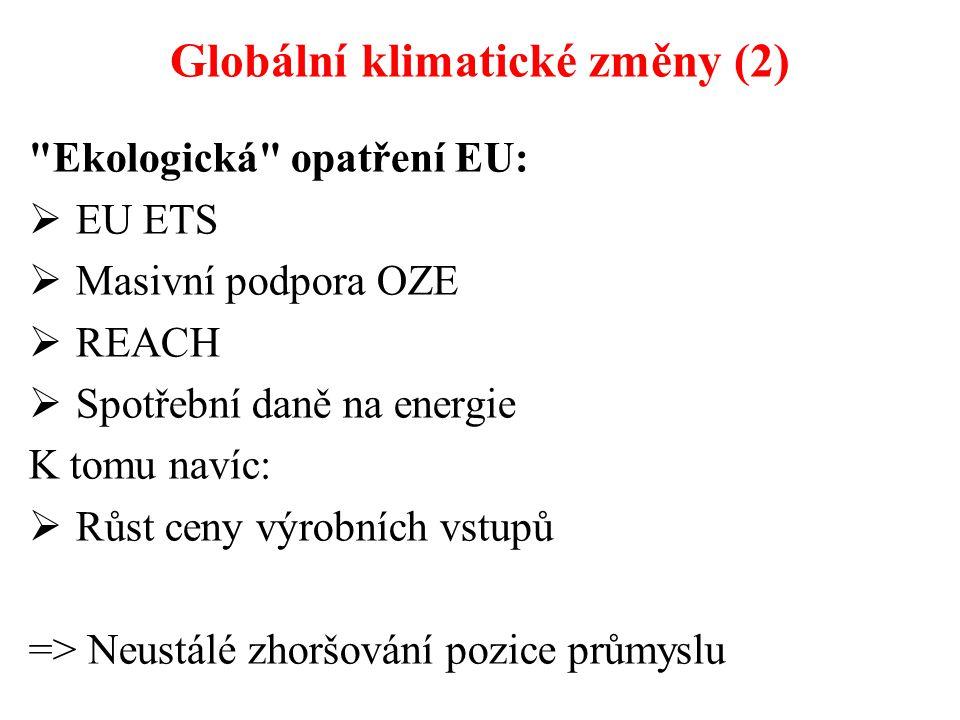 Globální klimatické změny (2) Ekologická opatření EU:  EU ETS  Masivní podpora OZE  REACH  Spotřební daně na energie K tomu navíc:  Růst ceny výrobních vstupů => Neustálé zhoršování pozice průmyslu