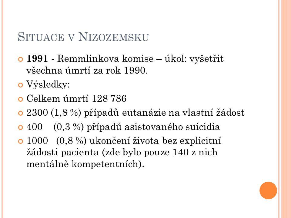 S ITUACE V N IZOZEMSKU 1991 - Remmlinkova komise – úkol: vyšetřit všechna úmrtí za rok 1990. Výsledky: Celkem úmrtí 128 786 2300 (1,8 %) případů eutan