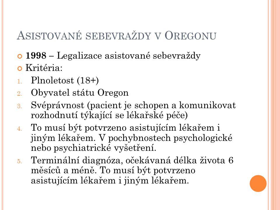 A SISTOVANÉ SEBEVRAŽDY V O REGONU 1998 – Legalizace asistované sebevraždy Kritéria: 1. Plnoletost (18+) 2. Obyvatel státu Oregon 3. Svéprávnost (pacie