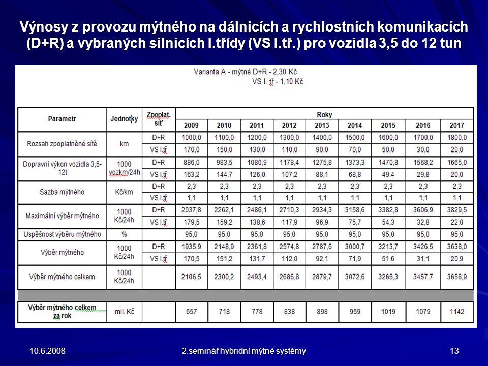 Výnosy z provozu mýtného na dálnicích a rychlostních komunikacích (D+R) a vybraných silnicích I.třídy (VS I.tř.) pro vozidla 3,5 do 12 tun 10.6.2008 2.seminář hybridní mýtné systémy 13
