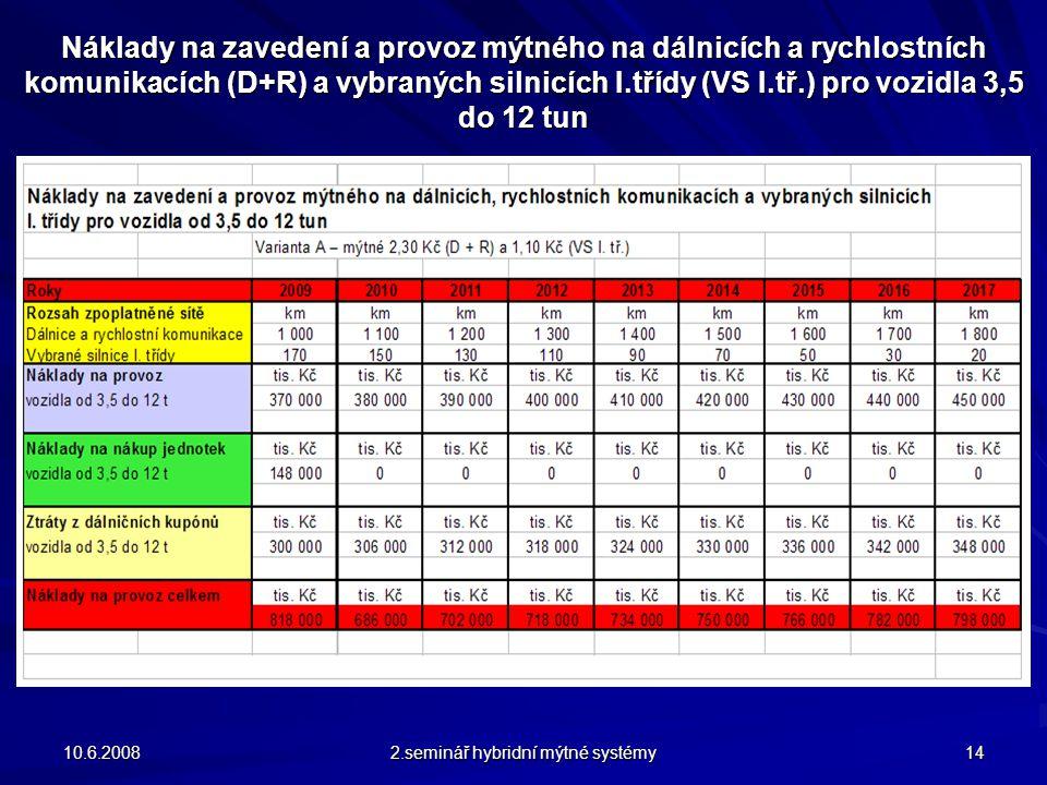 Náklady na zavedení a provoz mýtného na dálnicích a rychlostních komunikacích (D+R) a vybraných silnicích I.třídy (VS I.tř.) pro vozidla 3,5 do 12 tun 10.6.2008 2.seminář hybridní mýtné systémy 14