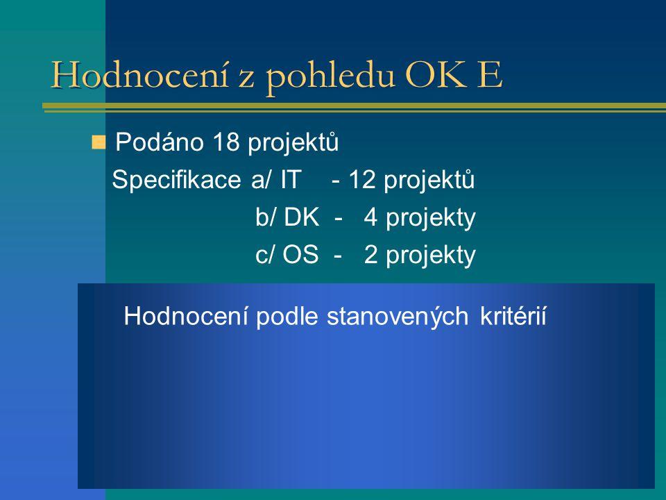 Hodnocení z pohledu OK E Podáno 18 projektů Specifikace a/ IT - 12 projektů b/ DK - 4 projekty c/ OS - 2 projekty Hodnocení podle stanovených kritérií