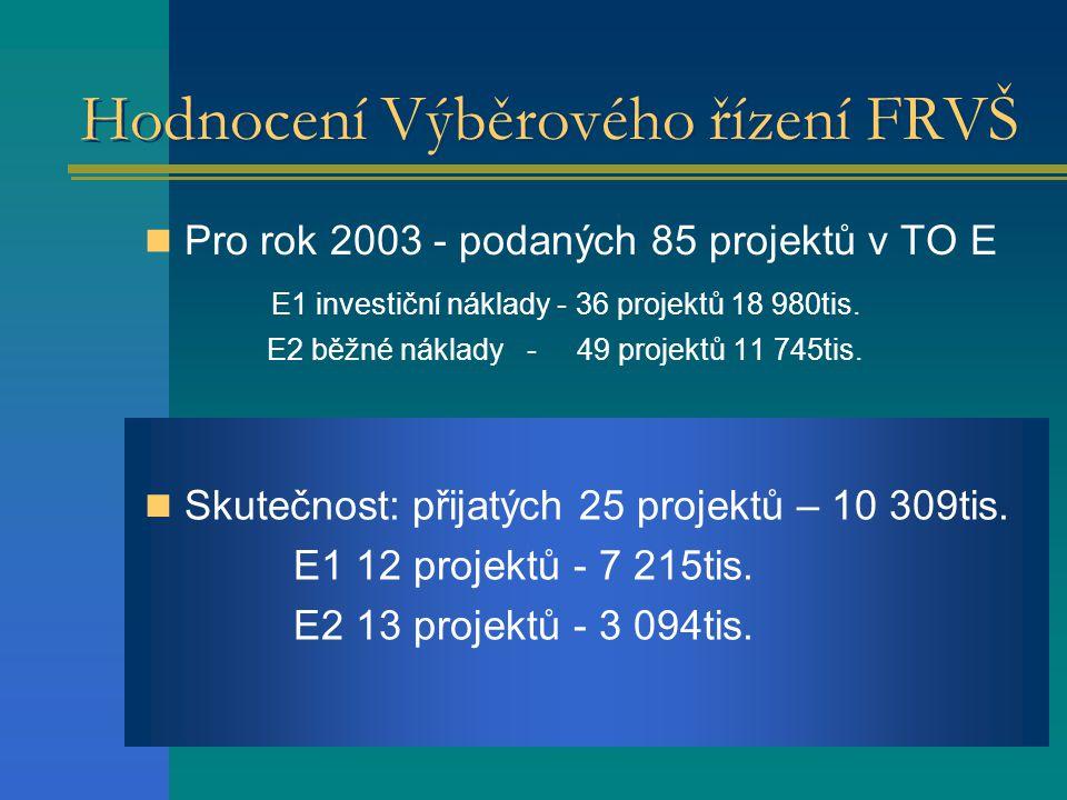 Hodnocení Výběrového řízení FRVŠ Pro rok 2003 - podaných 85 projektů v TO E E1 investiční náklady - 36 projektů 18 980tis.
