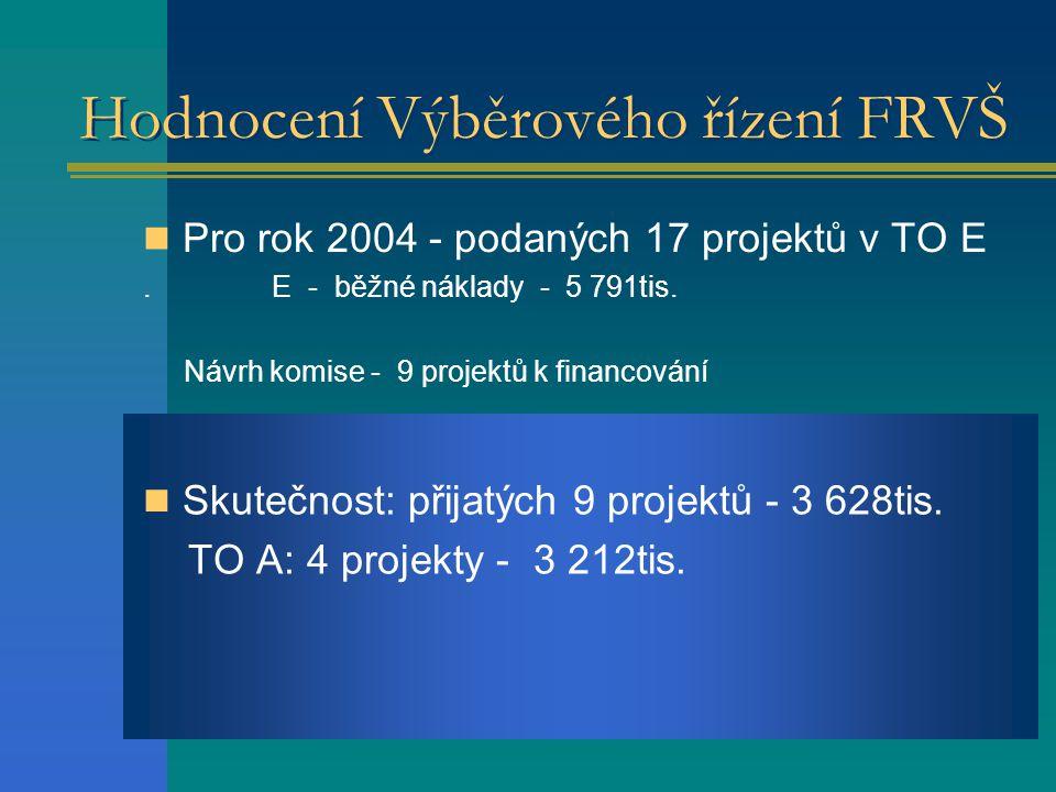 Hodnocení Výběrového řízení FRVŠ Pro rok 2004 - podaných 17 projektů v TO E.