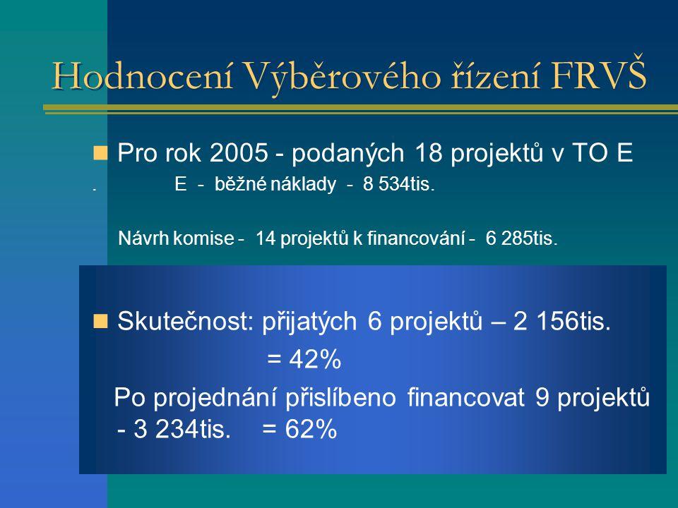 Hodnocení Výběrového řízení FRVŠ Pro rok 2005 - podaných 18 projektů v TO E.