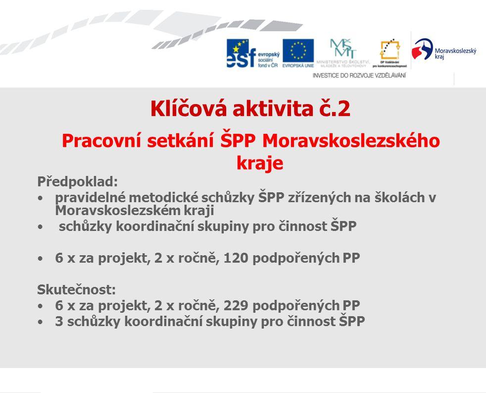 Klíčová aktivita č.2 Pracovní setkání ŠPP Moravskoslezského kraje Předpoklad: pravidelné metodické schůzky ŠPP zřízených na školách v Moravskoslezském kraji schůzky koordinační skupiny pro činnost ŠPP 6 x za projekt, 2 x ročně, 120 podpořených PP Skutečnost: 6 x za projekt, 2 x ročně, 229 podpořených PP 3 schůzky koordinační skupiny pro činnost ŠPP