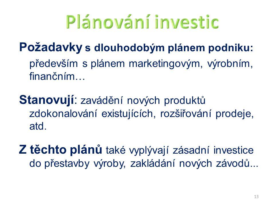 Požadavky s dlouhodobým plánem podniku: především s plánem marketingovým, výrobním, finančním… Stanovují: zavádění nových produktů zdokonalování existujících, rozšiřování prodeje, atd.