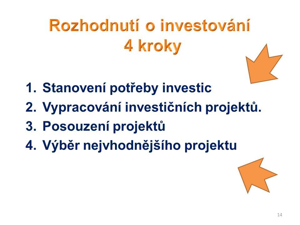 1.Stanovení potřeby investic 2.Vypracování investičních projektů.