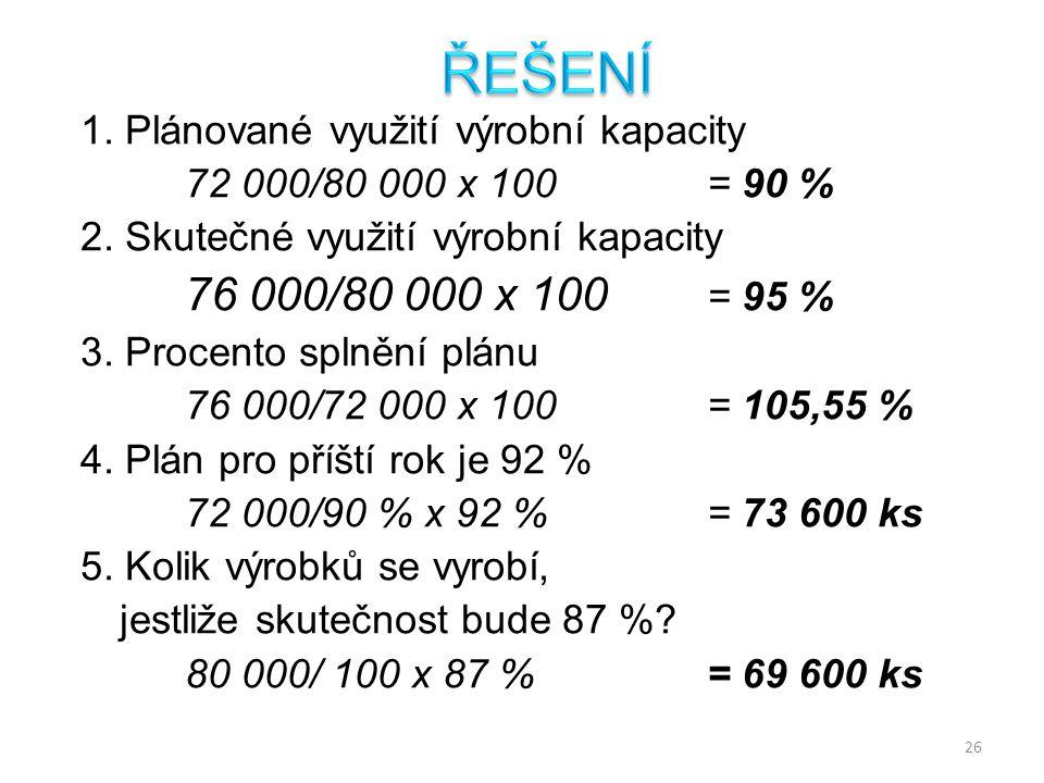 1.Plánované využití výrobní kapacity 72 000/80 000 x 100 = 90 % 2.