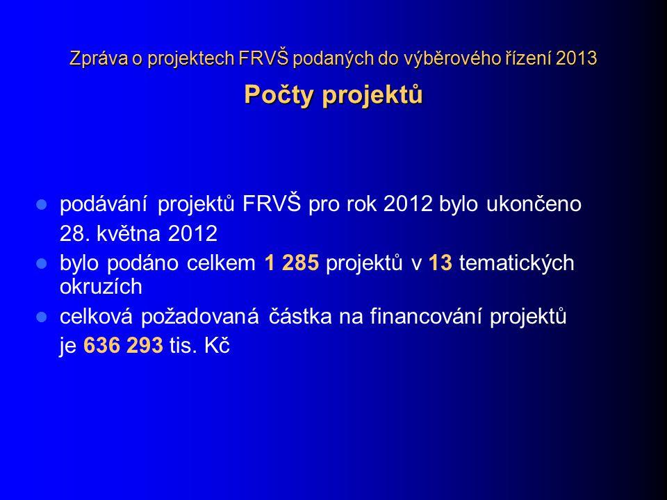 Zpráva o projektech FRVŠ podaných do výběrového řízení 2013 Počty projektů podávání projektů FRVŠ pro rok 2012 bylo ukončeno 28. května 2012 bylo podá