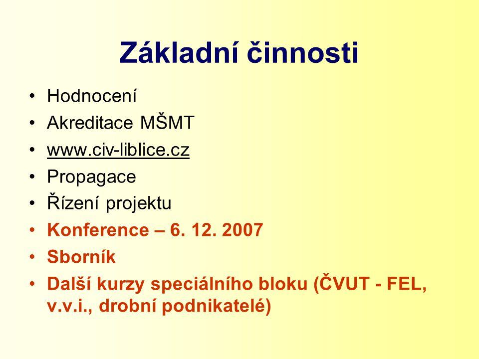 Základní činnosti Hodnocení Akreditace MŠMT www.civ-liblice.cz Propagace Řízení projektu Konference – 6.