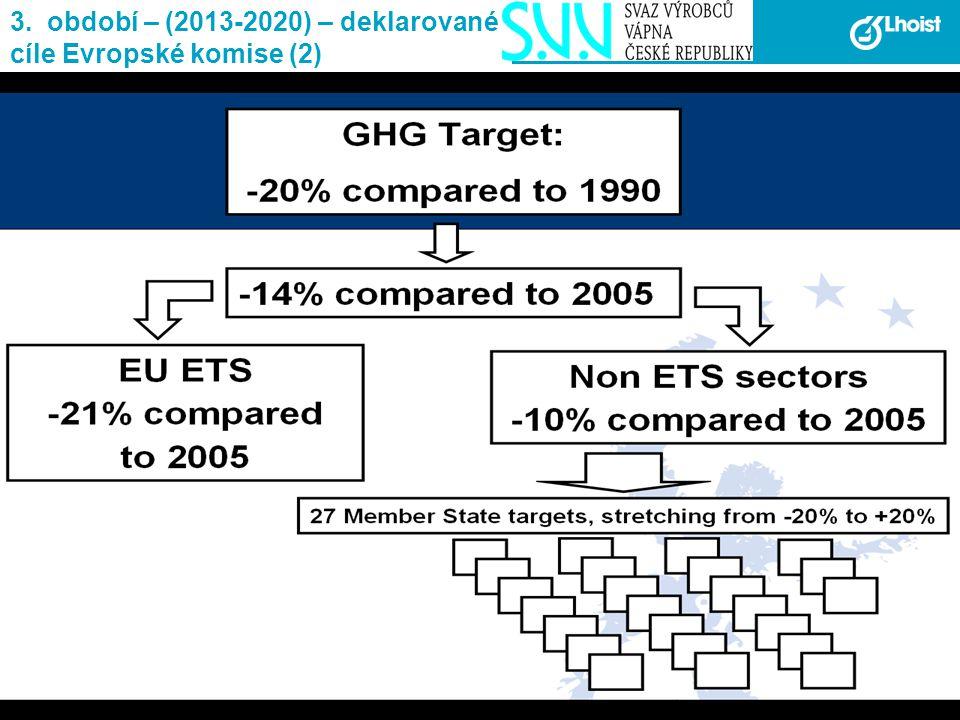 11 BU Czech Republic and Slovakia 3. období – (2013-2020) – deklarované cíle Evropské komise (2)