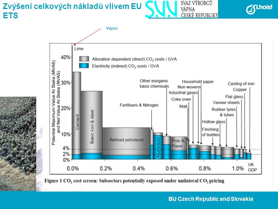 15 BU Czech Republic and Slovakia Zvýšení celkových nákladů vlivem EU ETS Vápno