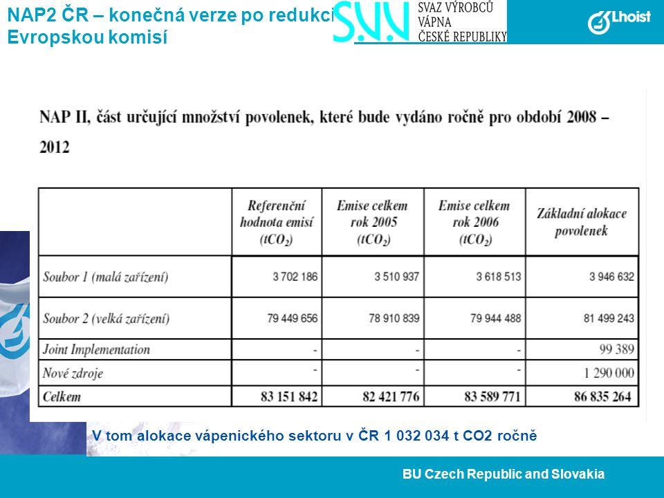 8 BU Czech Republic and Slovakia NAP2 (2008-12) rozdělení v rámci SVV Alokace pro vápenický sektor na období 2008 – 12 a srovnání s výsledky prvního období Prostor pro rozvoj oboru = 0