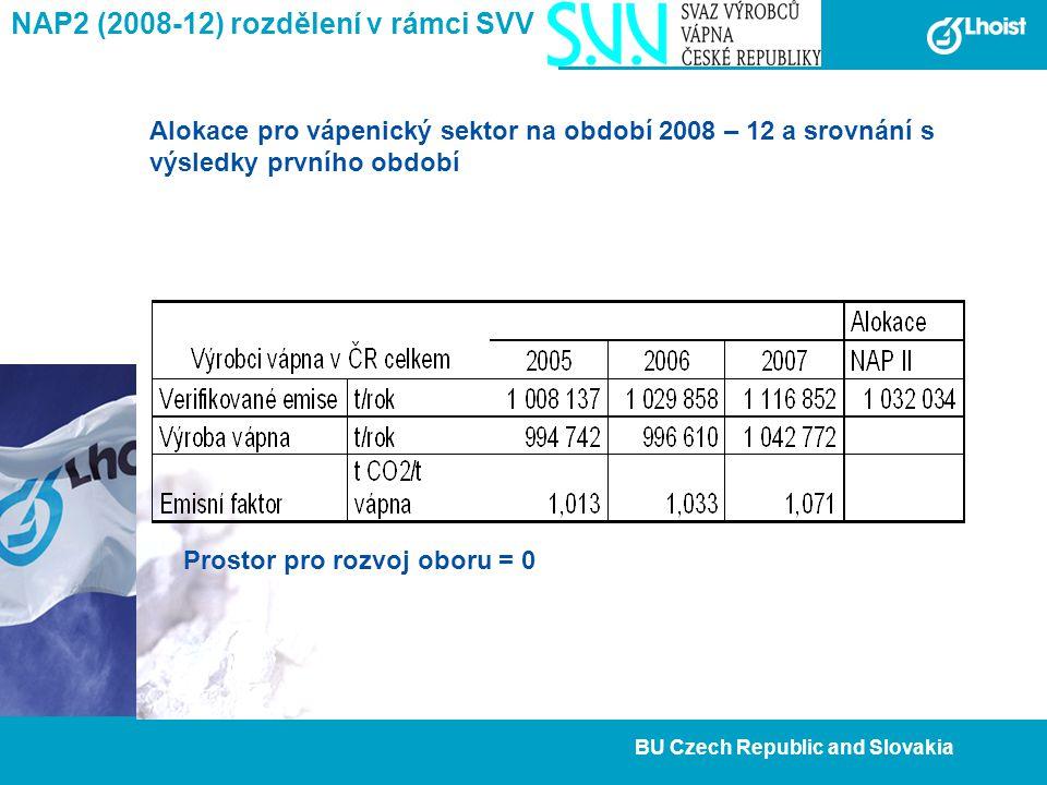 19 BU Czech Republic and Slovakia 3.