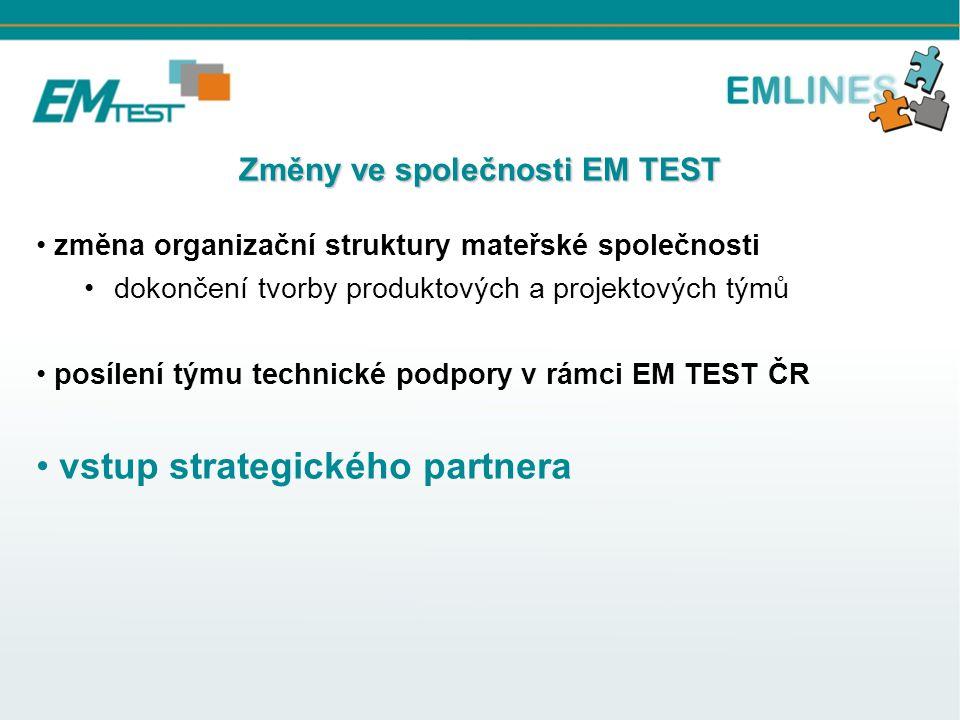 Změny ve společnosti EM TEST změna organizační struktury mateřské společnosti dokončení tvorby produktových a projektových týmů posílení týmu technické podpory v rámci EM TEST ČR vstup strategického partnera