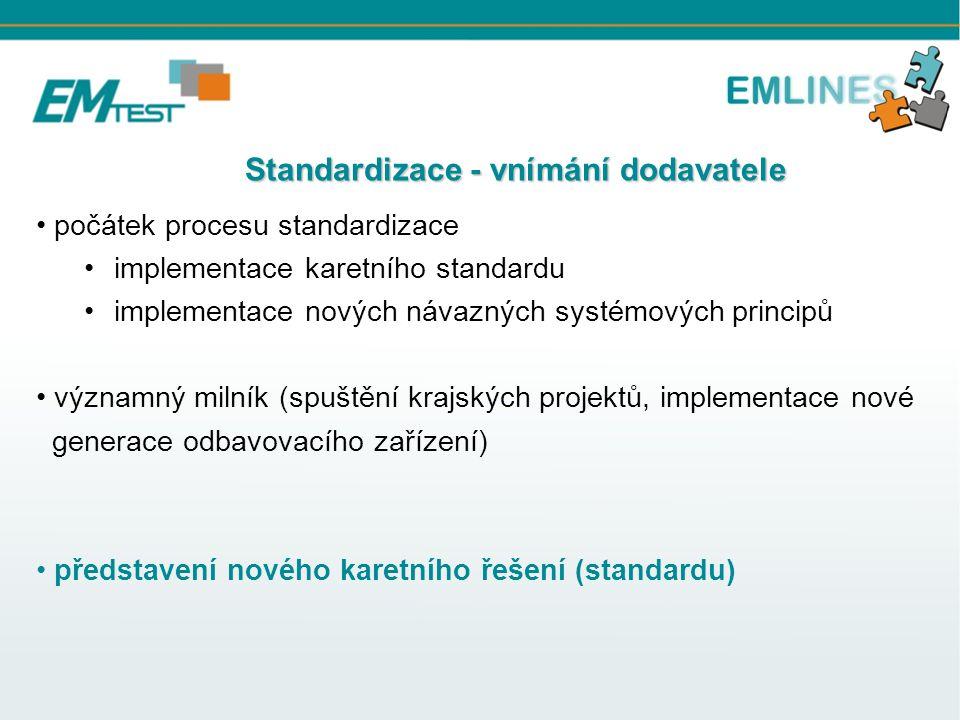 Standardizace - vnímání dodavatele Standardizace - vnímání dodavatele počátek procesu standardizace implementace karetního standardu implementace nový
