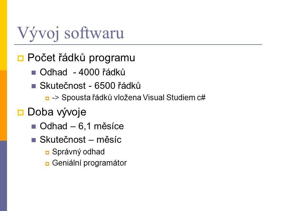 Vývoj softwaru  Počet řádků programu Odhad- 4000 řádků Skutečnost - 6500 řádků  -> Spousta řádků vložena Visual Studiem c#  Doba vývoje Odhad – 6,1 měsíce Skutečnost – měsíc  Správný odhad  Geniální programátor