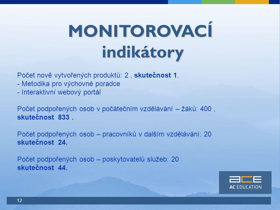 12 MONITOROVACÍ indikátory Počet nově vytvořených produktů: 2, skutečnost 1. - Metodika pro výchovné poradce - Interaktivní webový portál Počet podpoř
